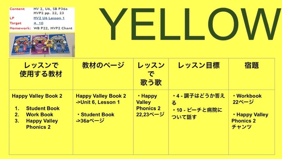 レッスンで 使用する教材 Happy Valley Book 2  Student Book Work Book Happy Valley  Phonics 2  教材のページ Happy Valley Book 2 ->Unit 6, Lesson 1  ・Student Book ->36aページ  レッスンで 歌う歌 ・Happy Valley Phonics 2 22,23ページ  レッスン目標 ・4 - 調子はどうか答える ・10 - ビーチと病院について話す  宿題 ・Workbook  22ページ  ・Happy Valley Phonics 2 チャンツ