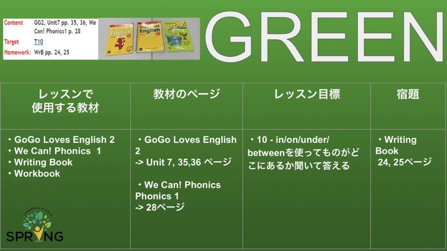 レッスンで 使用する教材 ・GoGo Loves English 2 ・We Can! Phonics  1 ・Writing Book ・Workbook  教材のページ ・GoGo Loves English 2 -> Unit 7, 35,36 ページ  ・We Can! Phonics  Phonics 1 -> 28ページ  レッスン目標 ・10 - in/on/under/betweenを使ってものがどこにあるか聞いて答える  宿題 ・Writing Book  24, 25ページ