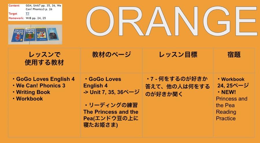 レッスンで 使用する教材 ・GoGo Loves English 4  ・Writing Book ・Workbook  教材のページ ・GoGo Loves English 4 -> Unit 7, 35, 36ページ  ・リーディングの練習 The Princess and the Pea(エンドウ豆の上に寝たお姫さま)  レッスン目標 ・7 - 何をするのが好きか答えて、他の人は何をするのが好きか聞く  宿題 ・Workbook  24, 25ページ ・NEW! Princess and the Pea Reading Practice